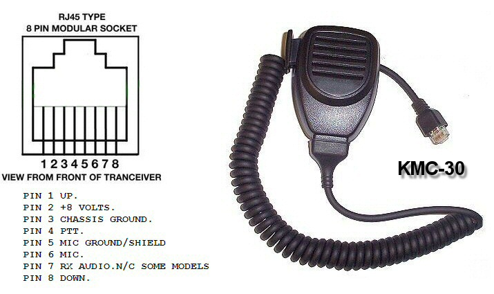 Kmc 30 Tranceiver Mic To 3 5mm Pc Input